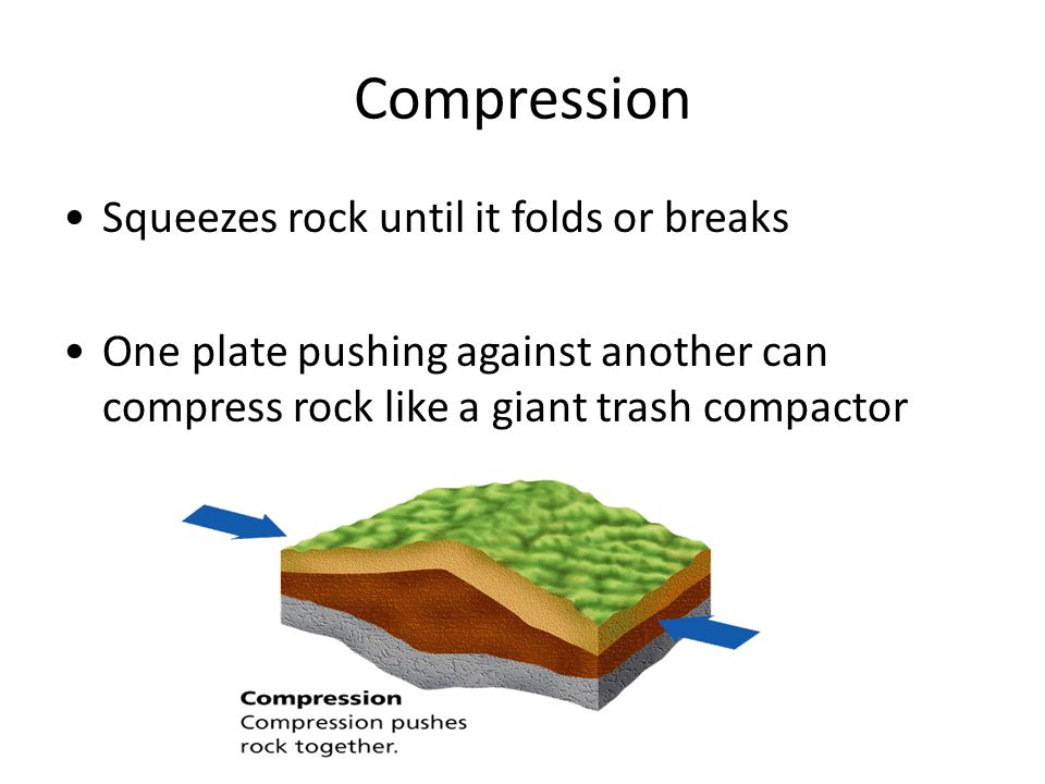 Compression Squeezes rock until it folds or breaks