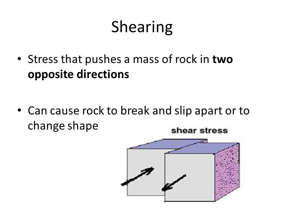 Shearing Stress that pushes a mass of rock in two opposite directions