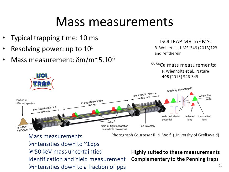 Mass measurements Typical trapping time: 10 ms