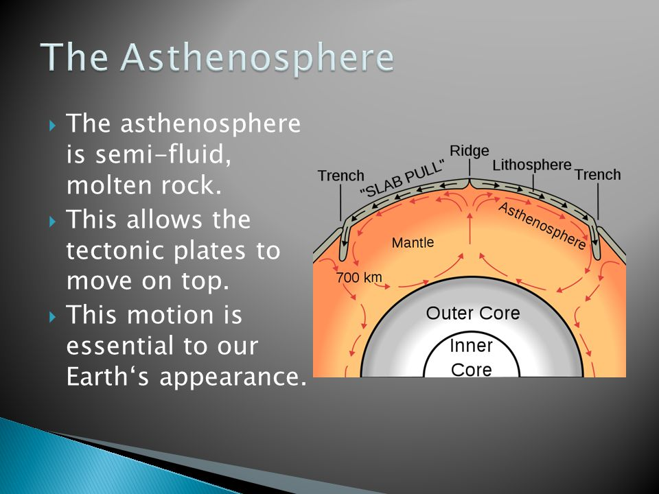 The Asthenosphere The asthenosphere is semi-fluid, molten rock.