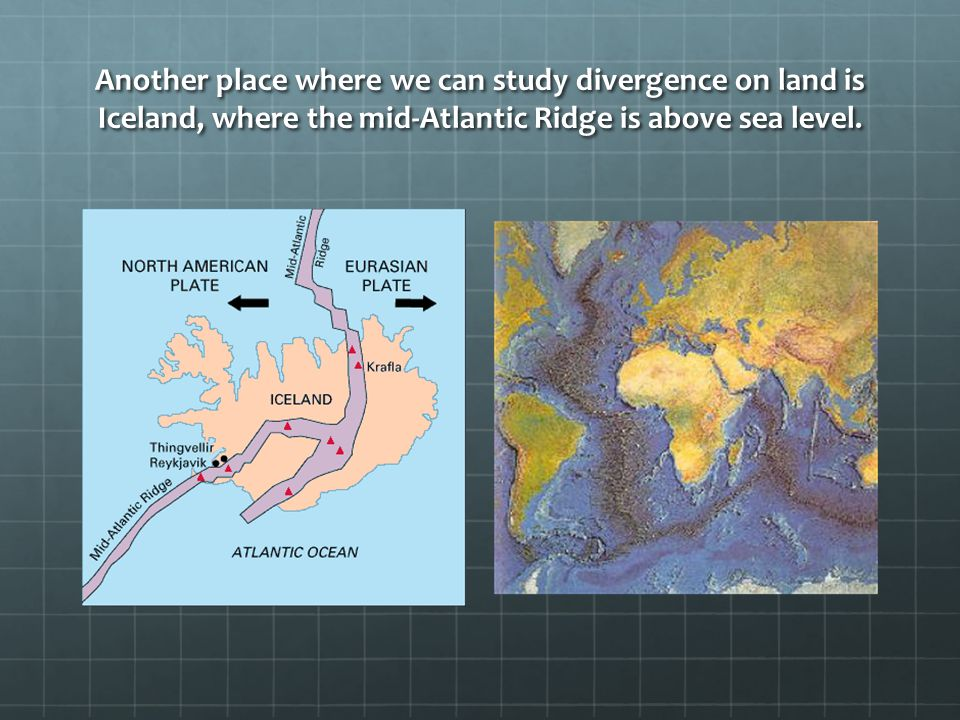 Another place where we can study divergence on land is Iceland, where the mid-Atlantic Ridge is above sea level.
