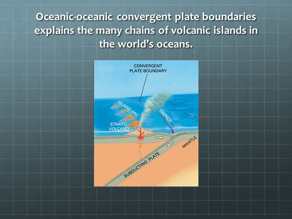 Oceanic-oceanic convergent plate boundaries explains the many chains of volcanic islands in the world's oceans.