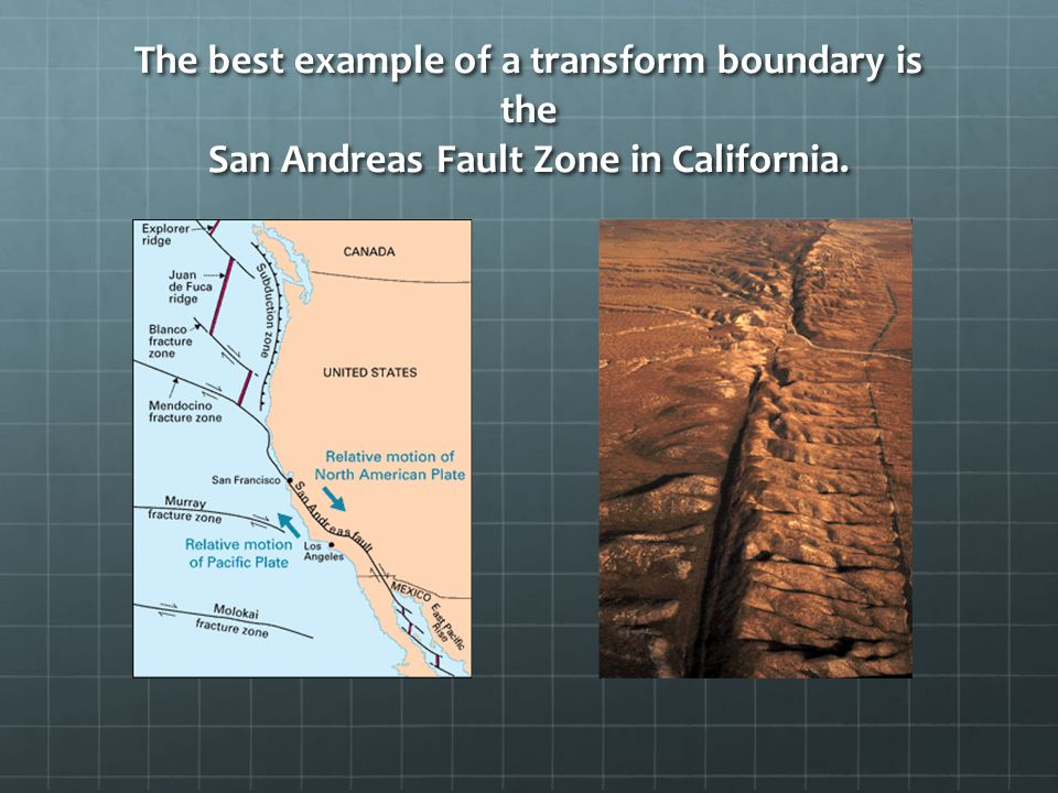 The best example of a transform boundary is the San Andreas Fault Zone in California.