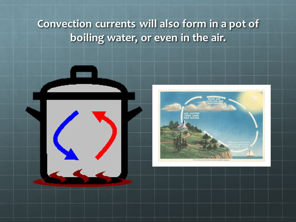 Convection currents will also form in a pot of boiling water, or even in the air.