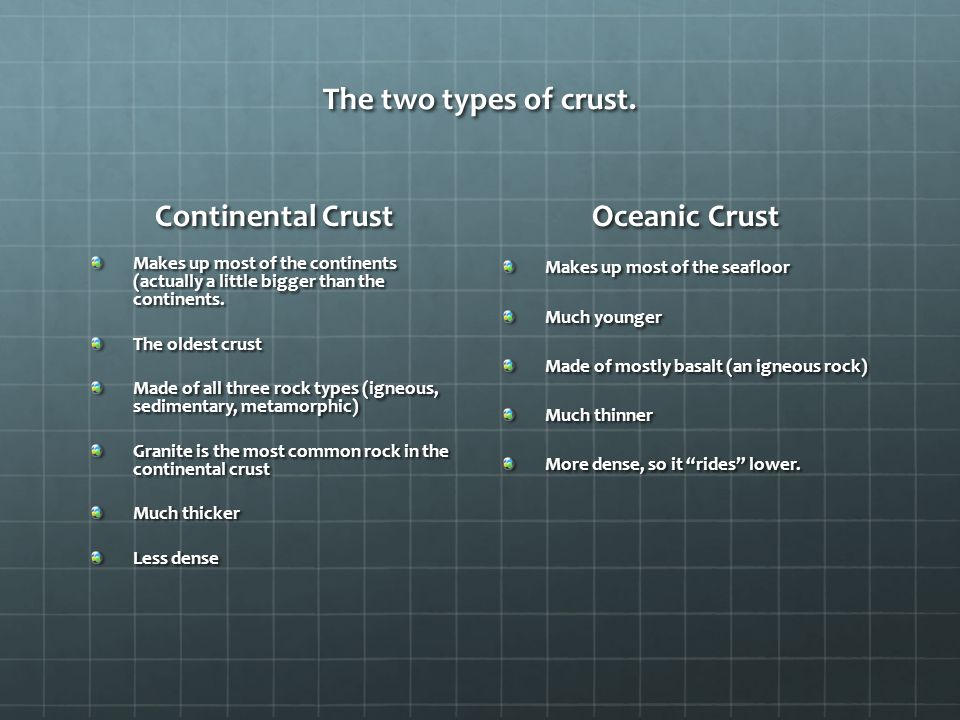 The two types of crust. Continental Crust Oceanic Crust
