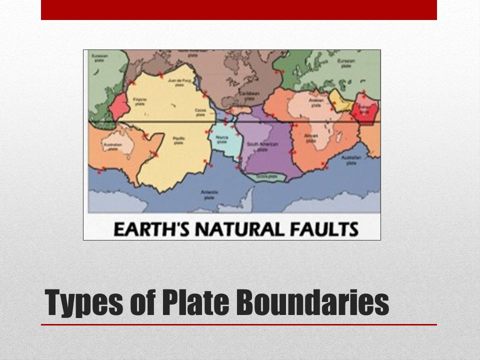 Types of Plate Boundaries