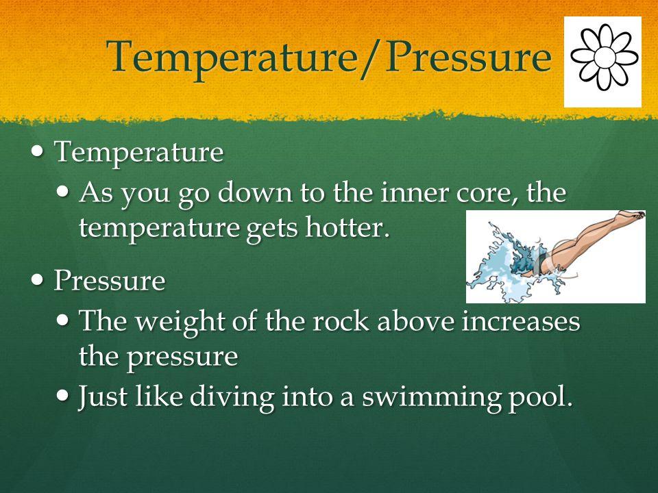 Temperature/Pressure