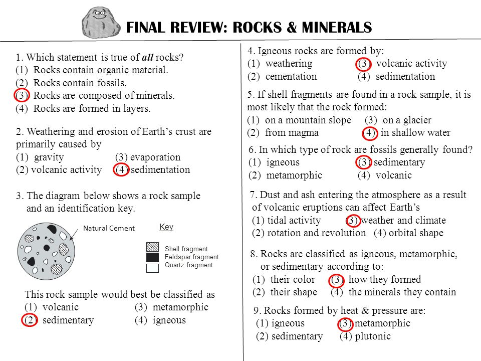 FINAL REVIEW: ROCKS & MINERALS
