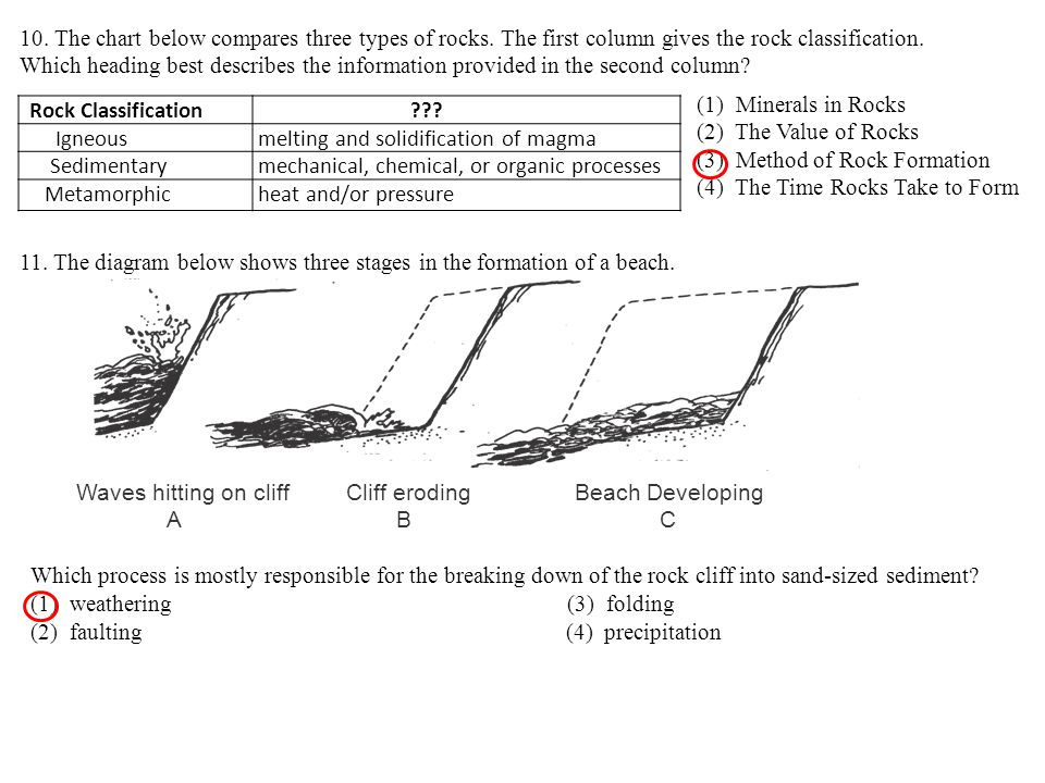 10. The chart below compares three types of rocks