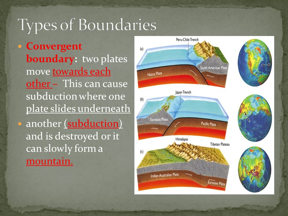 Types of Boundaries Convergent boundary: two plates move towards each other – This can cause subduction where one plate slides underneath.