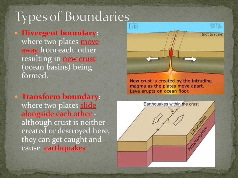 Types of Boundaries Divergent boundary: where two plates move away from each other resulting in new crust (ocean basins) being formed.