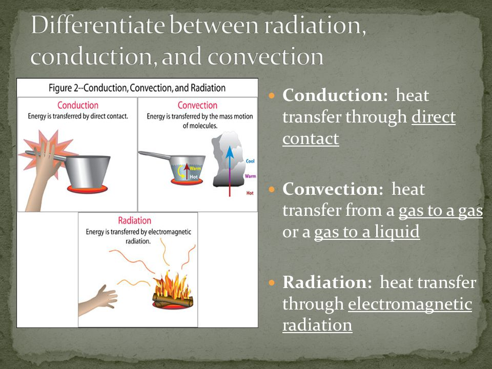 Differentiate between radiation, conduction, and convection