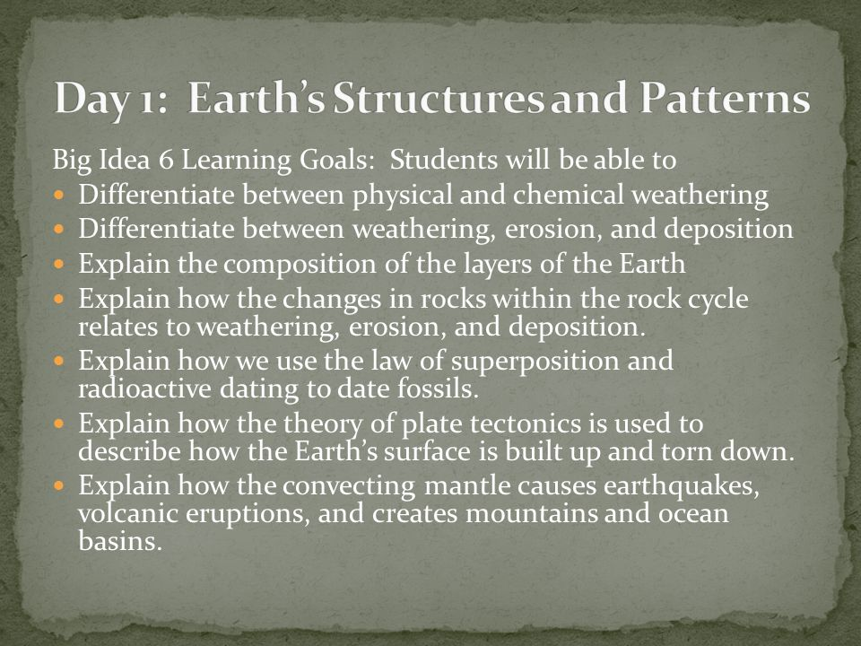 Day 1: Earth's Structures and Patterns