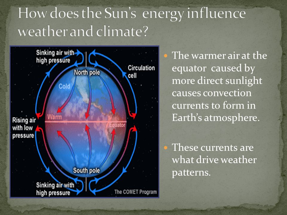 How does the Sun's energy influence weather and climate