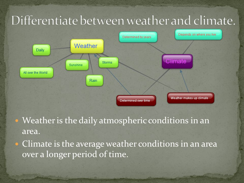 Differentiate between weather and climate.