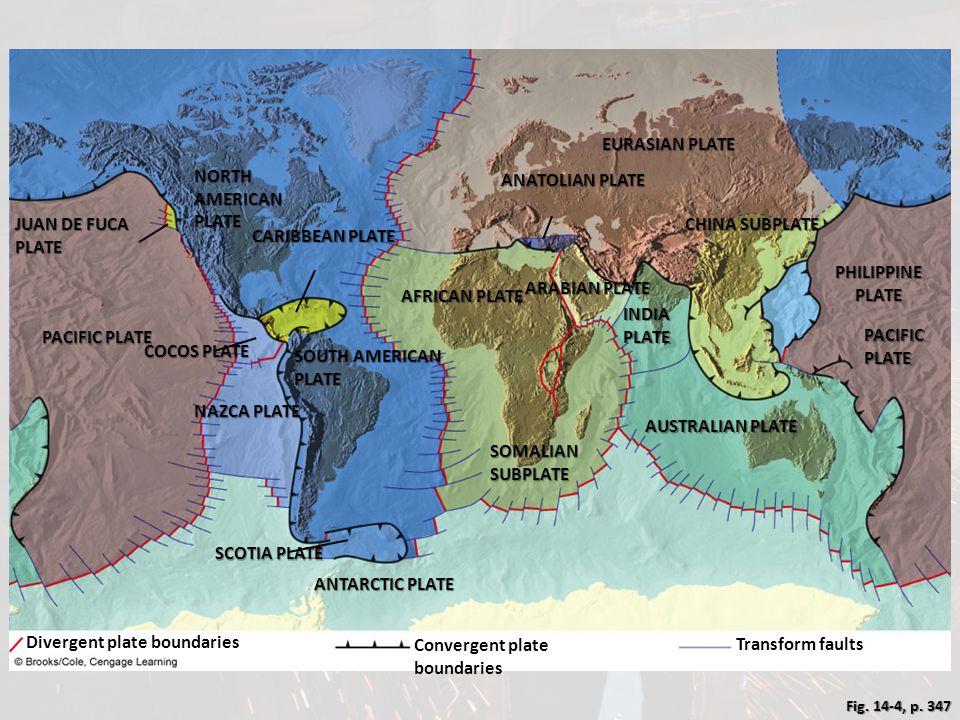 Divergent plate boundaries Convergent plate boundaries