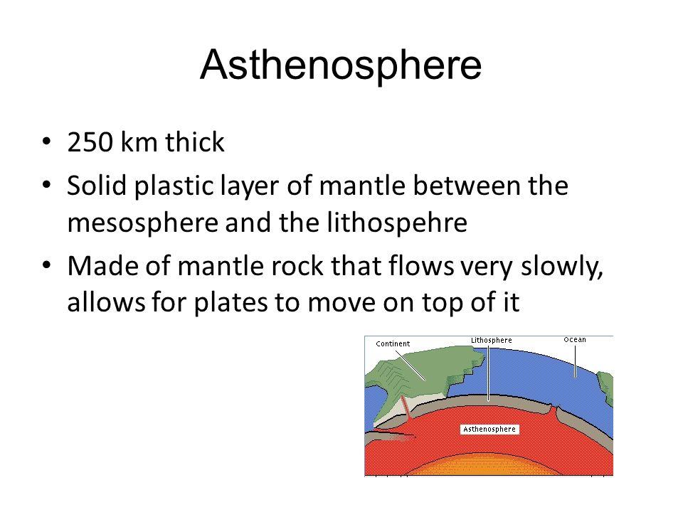 Asthenosphere 250 km thick