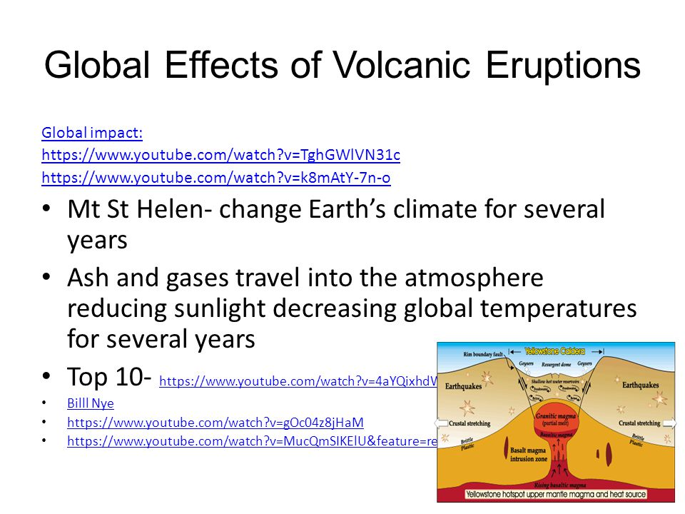 Global Effects of Volcanic Eruptions