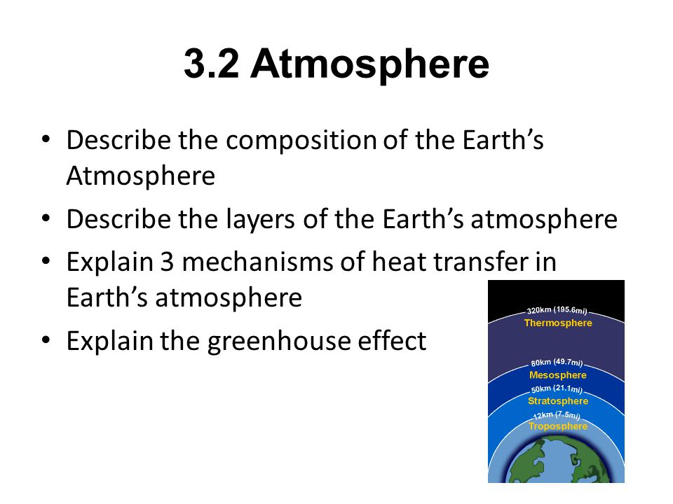 3.2 Atmosphere Describe the composition of the Earth's Atmosphere