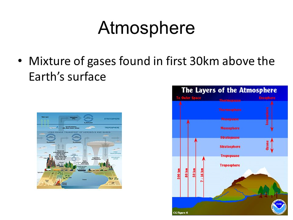 Atmosphere Mixture of gases found in first 30km above the Earth's surface