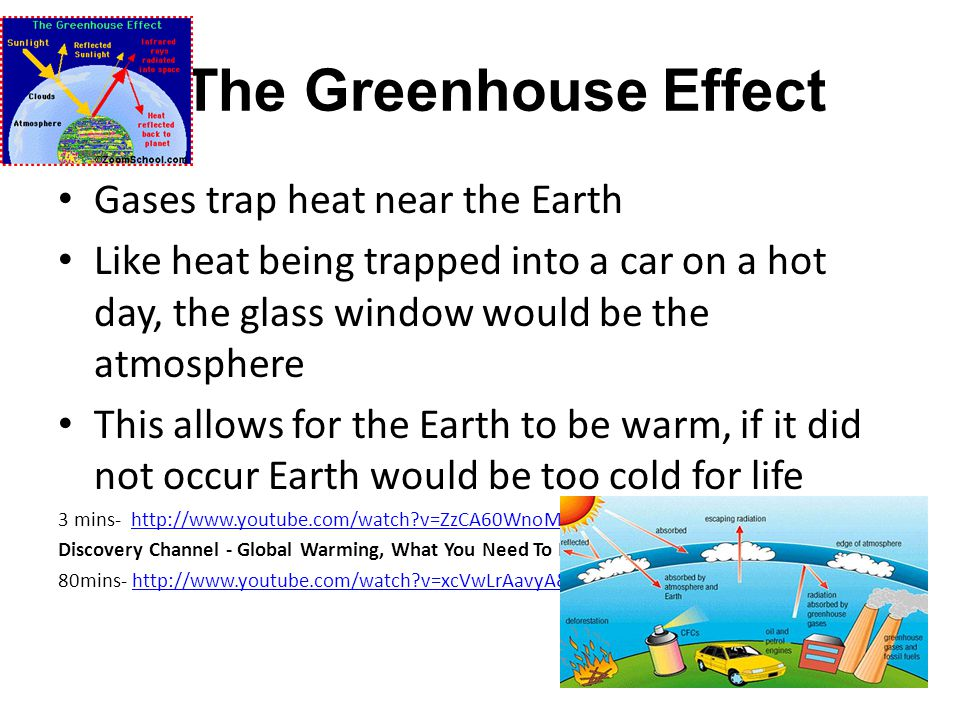 The Greenhouse Effect Gases trap heat near the Earth