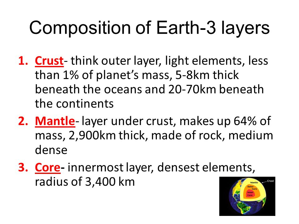 Composition of Earth-3 layers
