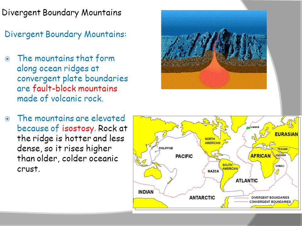 Divergent Boundary Mountains