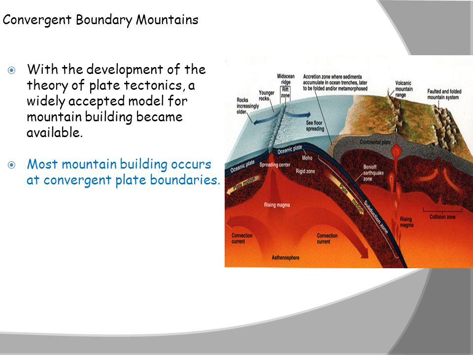 Convergent Boundary Mountains