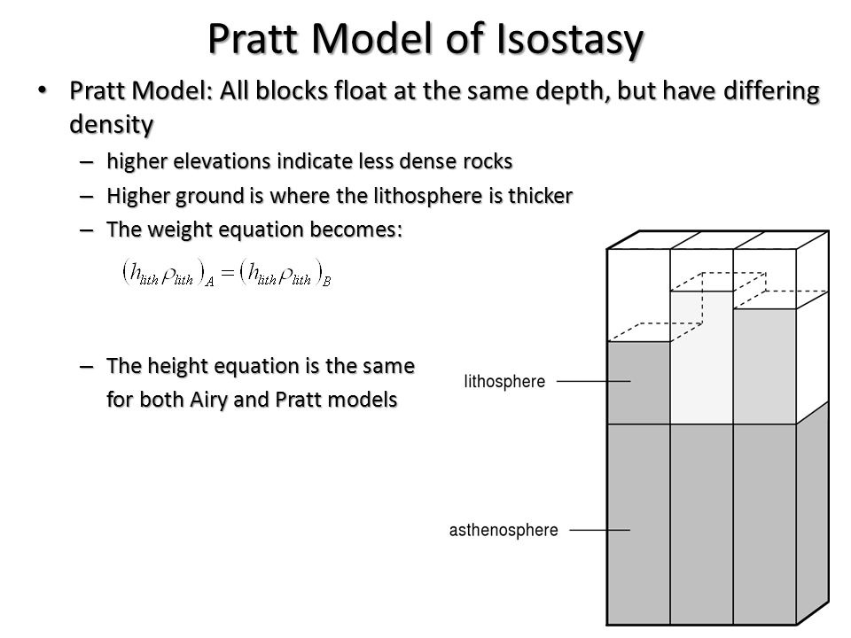 Pratt Model of Isostasy