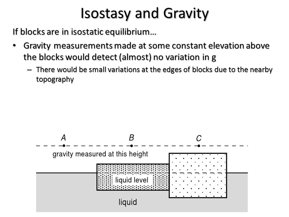 Isostasy and Gravity If blocks are in isostatic equilibrium…