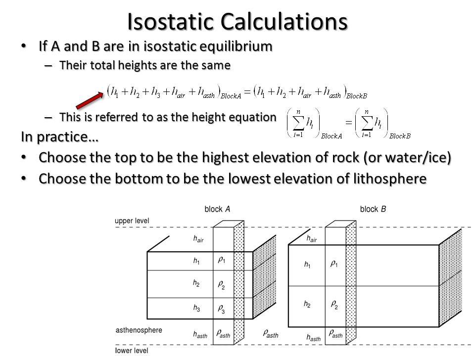 Isostatic Calculations