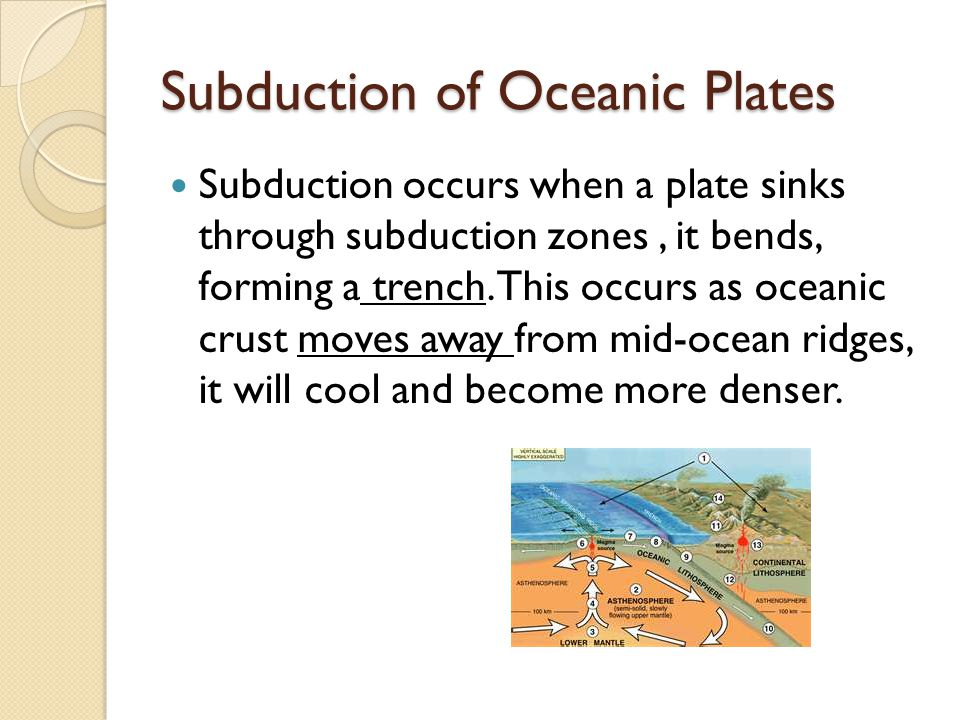 Subduction of Oceanic Plates