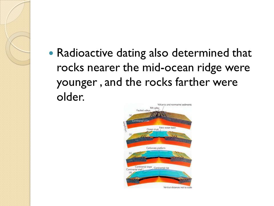 Radioactive dating also determined that rocks nearer the mid-ocean ridge were younger , and the rocks farther were older.