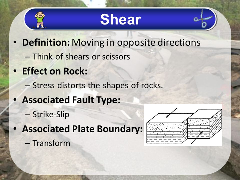 Shear Definition: Moving in opposite directions Effect on Rock: