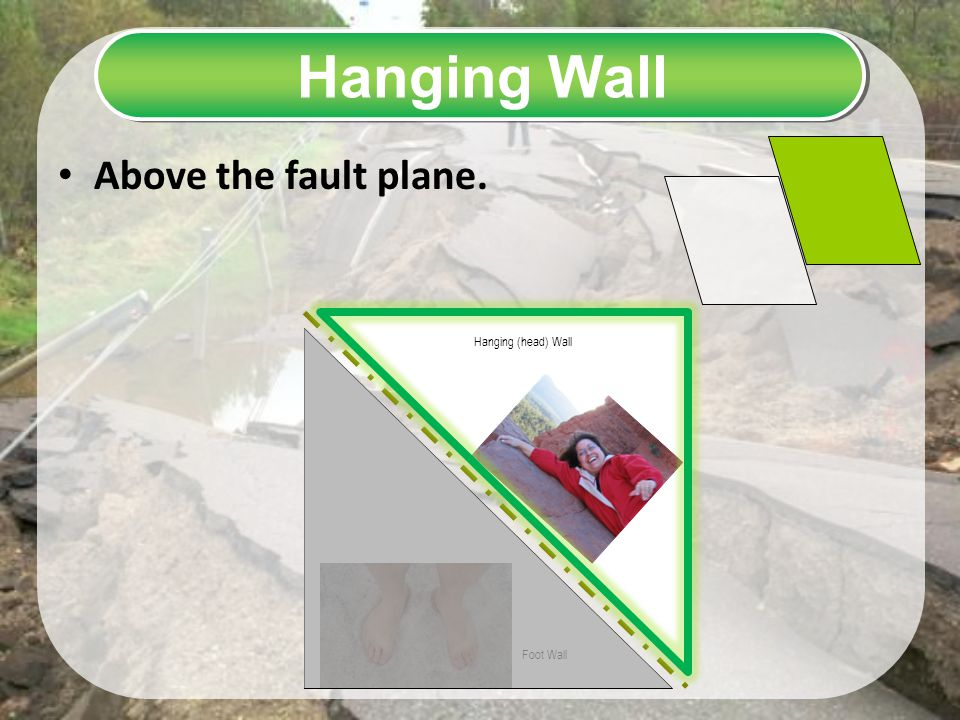 Hanging Wall Above the fault plane. Hanging (head) Wall Foot Wall