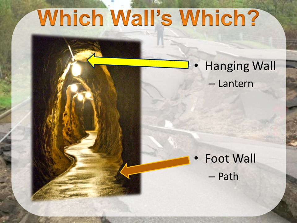 Which Wall's Which Hanging Wall Lantern Foot Wall Path