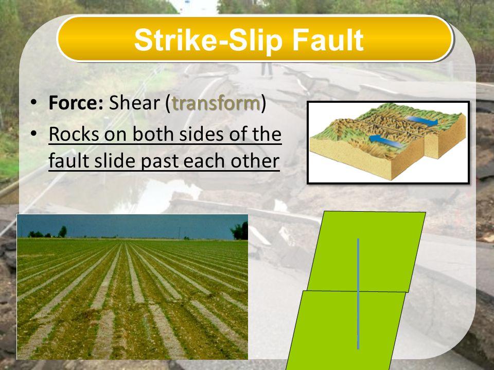 Strike-Slip Fault Force: Shear (transform)