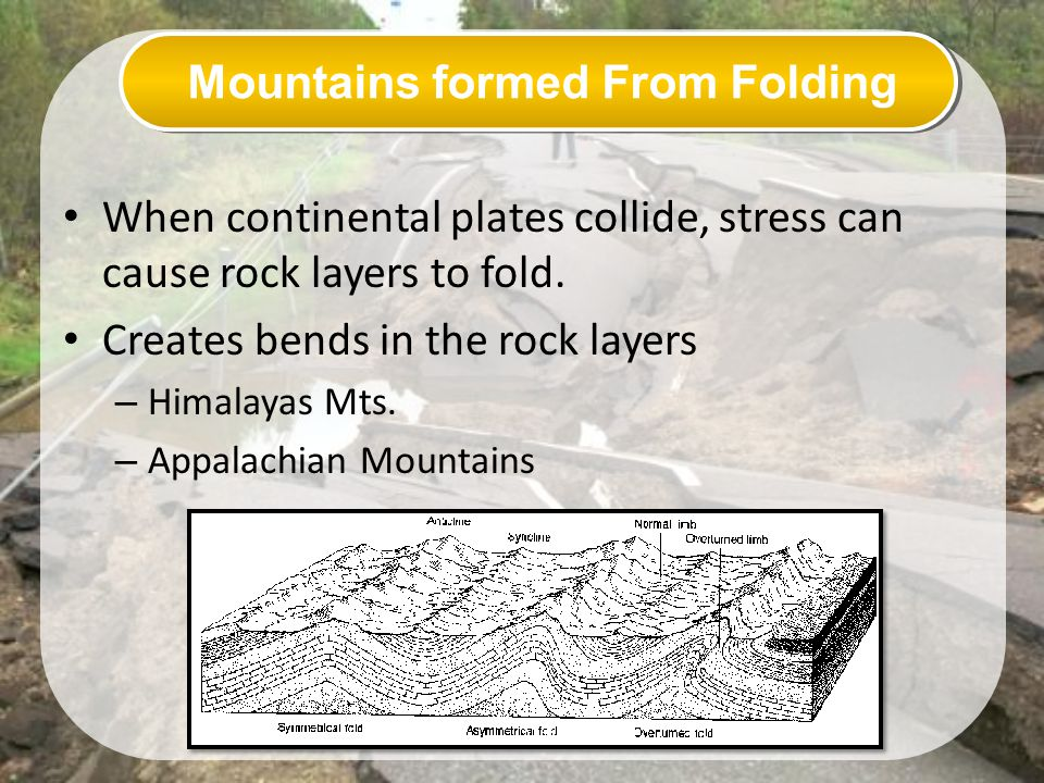 Mountains formed From Folding
