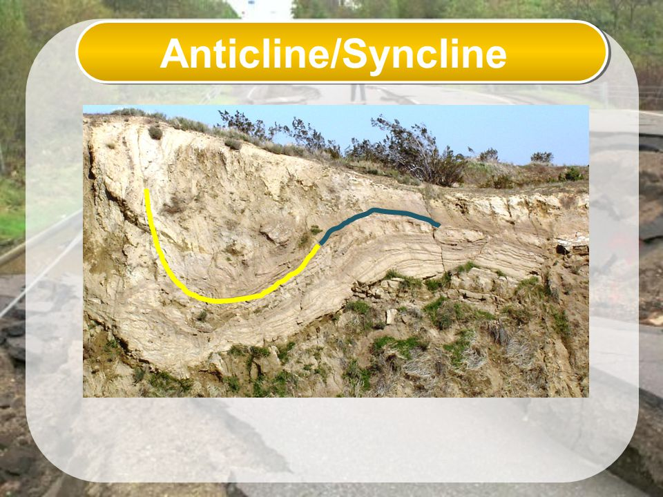 Anticline/Syncline