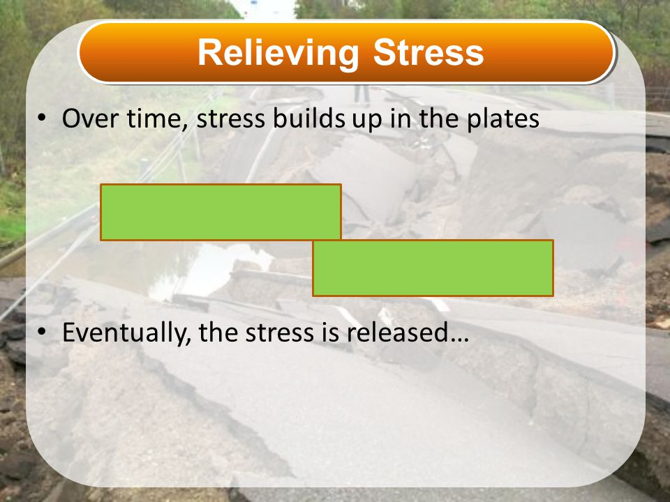 Relieving Stress Over time, stress builds up in the plates