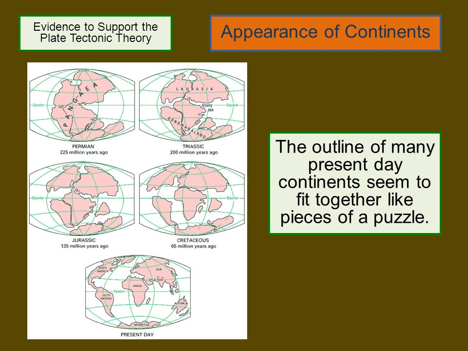 Appearance of Continents