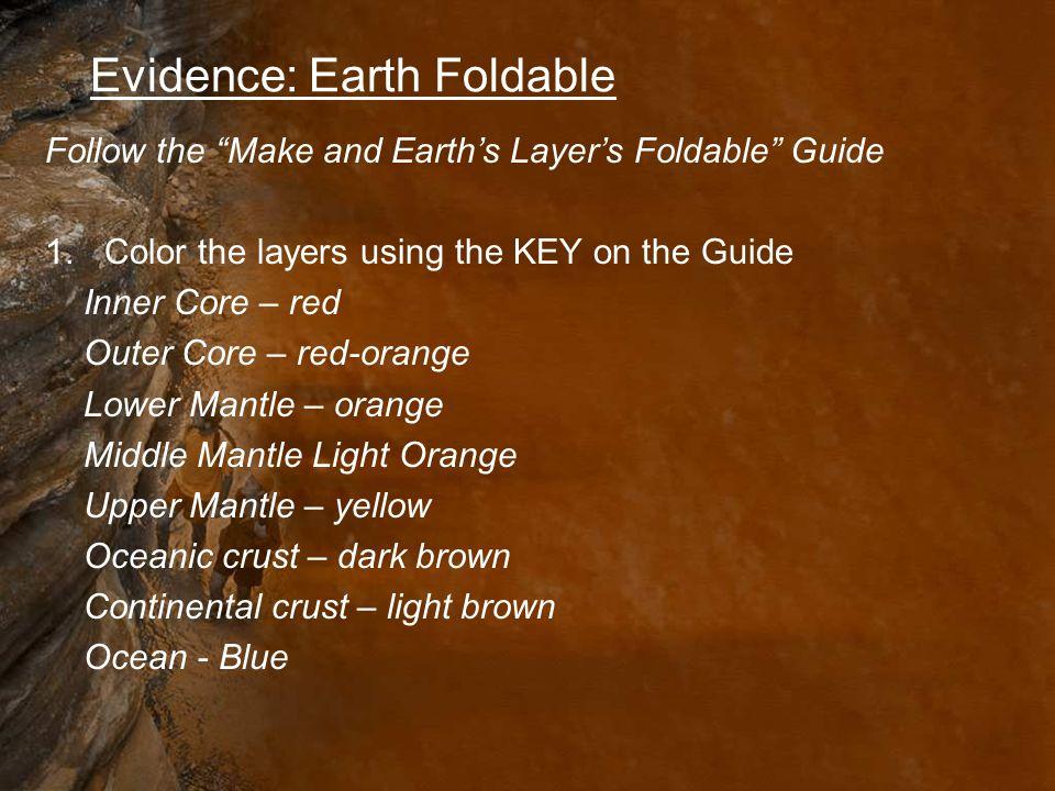 Evidence: Earth Foldable