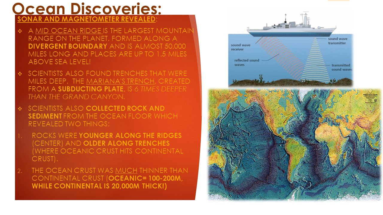 Ocean Discoveries: Sonar and Magnetometer revealed: