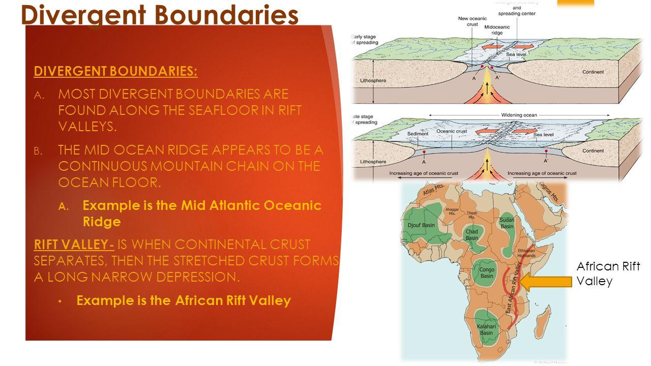 Divergent Boundaries Divergent boundaries: