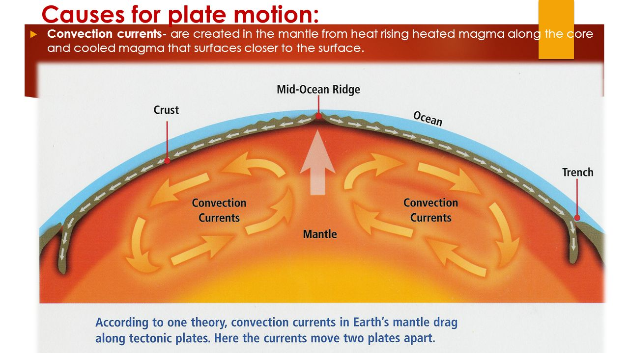 Causes for plate motion: