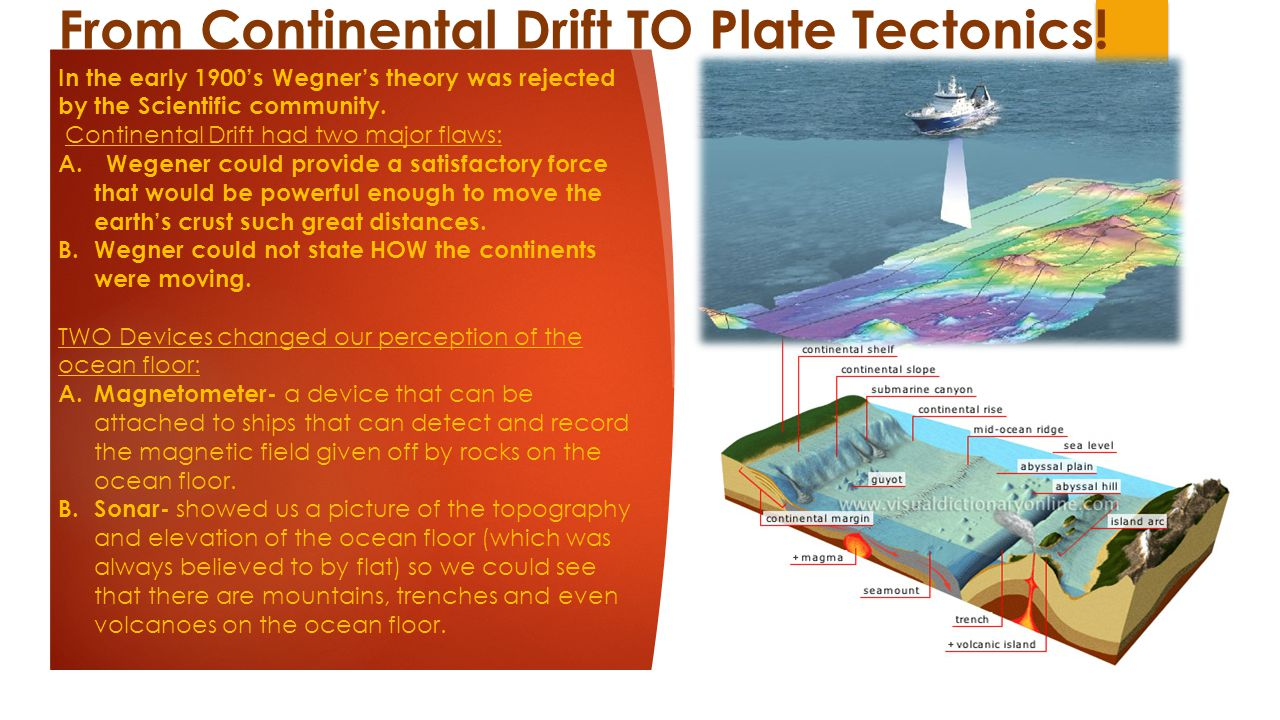 From Continental Drift TO Plate Tectonics!