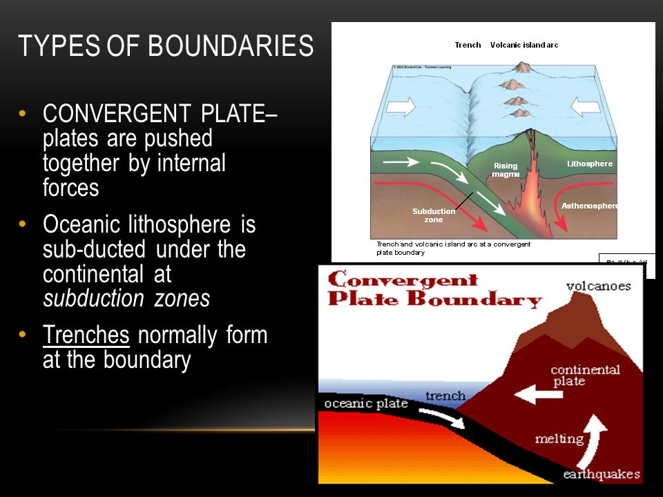 TYPES OF BOUNDARIES CONVERGENT PLATE– plates are pushed together by internal forces.