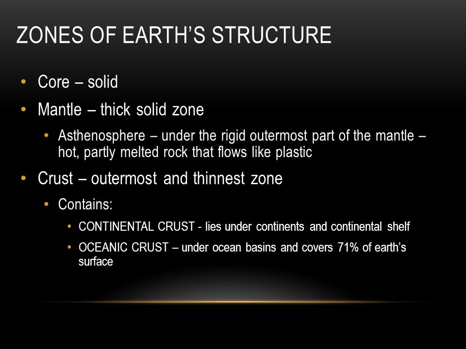 Zones of earth's structure