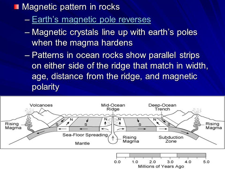 Magnetic pattern in rocks
