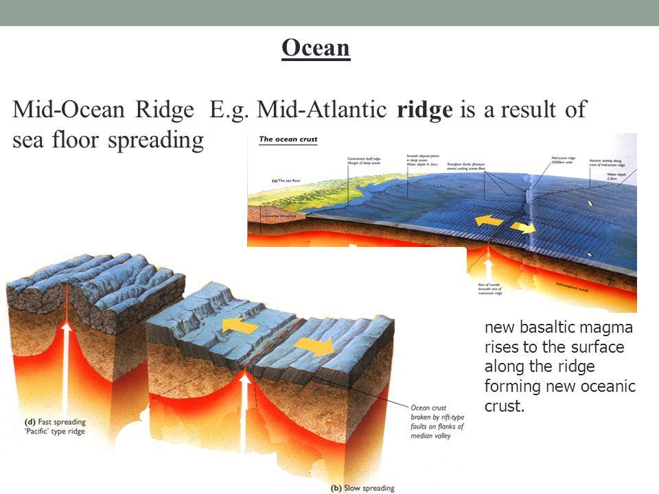 Ocean Mid-Ocean Ridge E.g. Mid-Atlantic ridge is a result of sea floor spreading.
